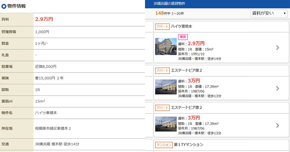 賃貸物件を橋本で検索|橋本駅の賃貸執事|橋本の不動産屋さんケイ・ライフ
