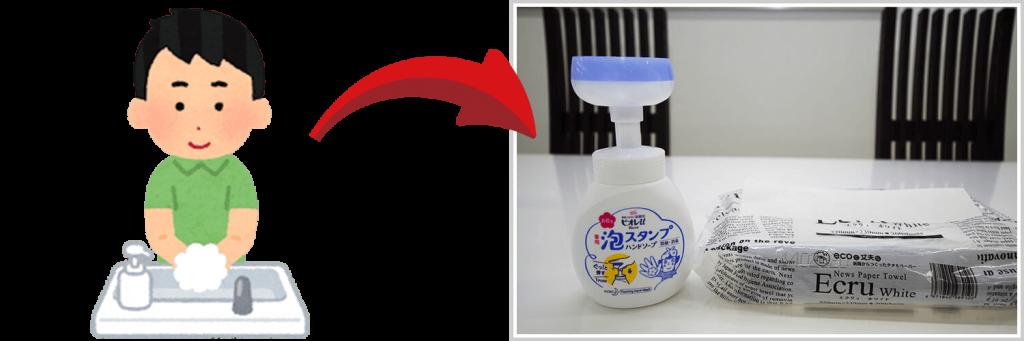ハンドソープとペーパータオル|新型コロナウイルス感染予防対策